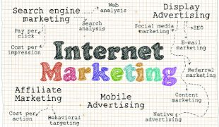Internet Marketing & E-Commerce